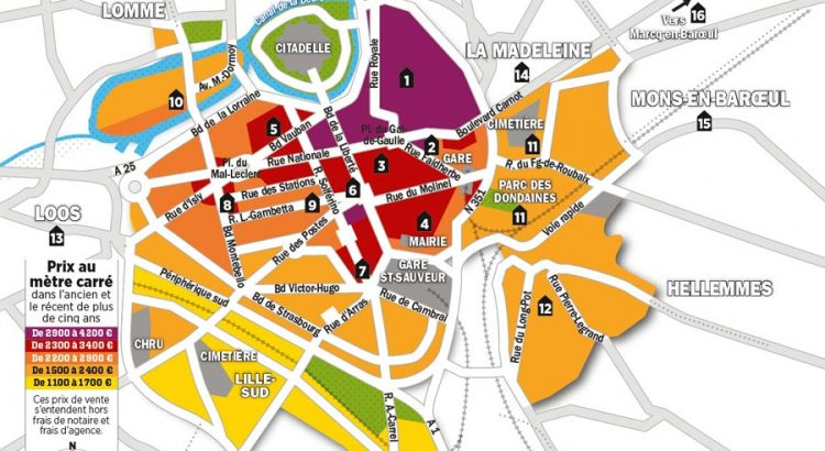 prix immobilier lille