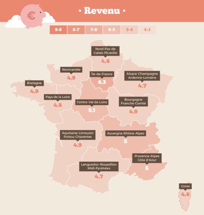 bien-etre-region-revenus