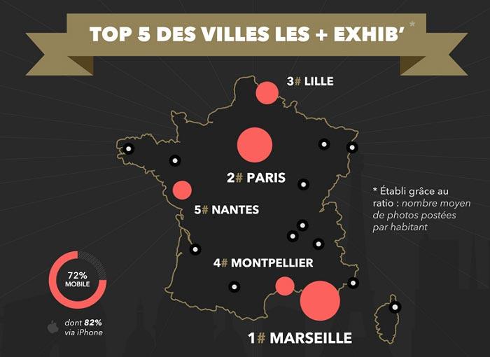 Marseille, numero 1 du Top 5 des villes exhibitionnistes