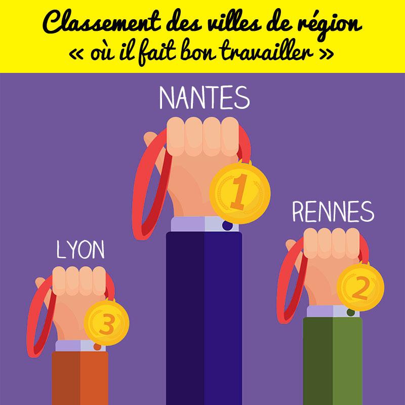 classement-villes-region-bon-travailler
