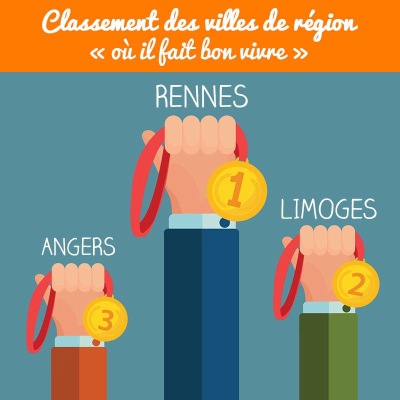 classement-villes-region-bon-vivre