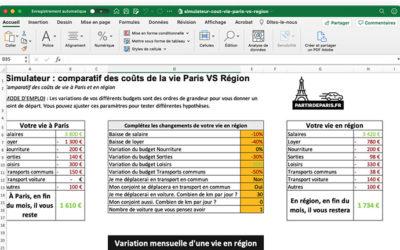 Simulateur pour comparer du coût de la vie Paris – Région